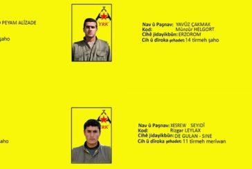 ی.ر.ک مشخصات شهیدان مریوان و شاهو را اعلام کرد